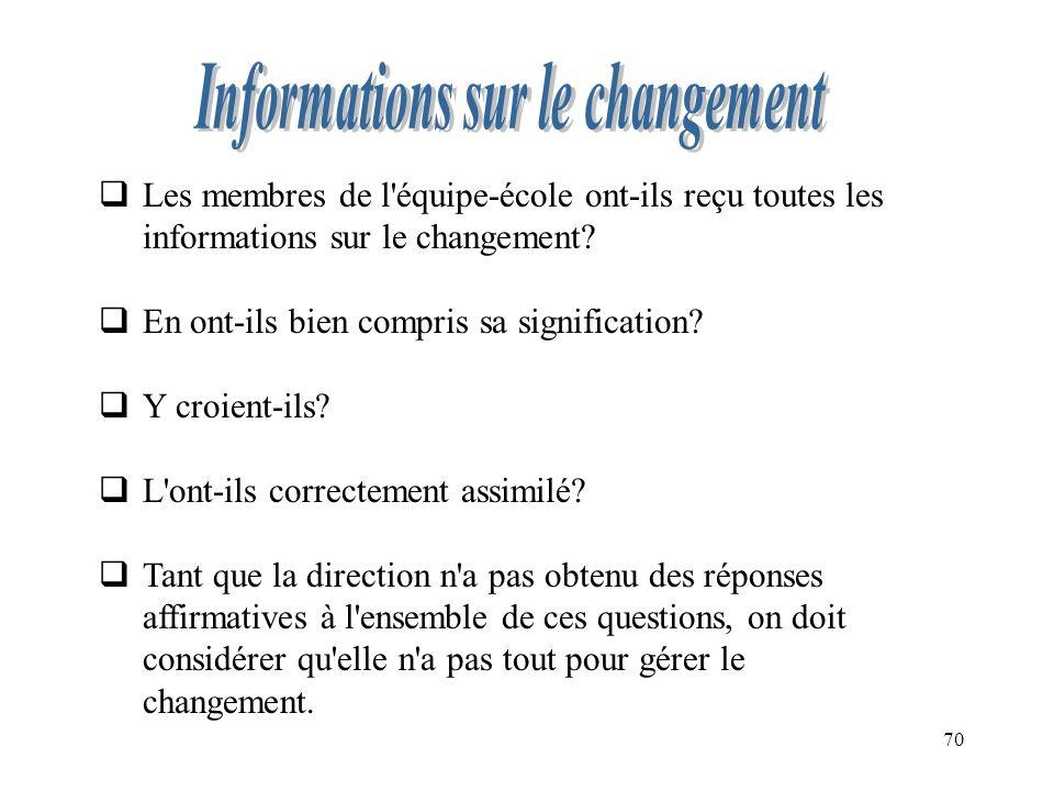 Informations sur le changement