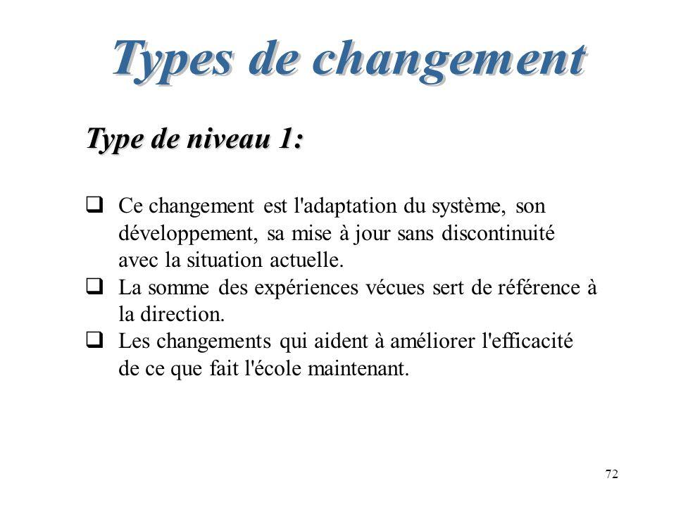 Types de changement Type de niveau 1: