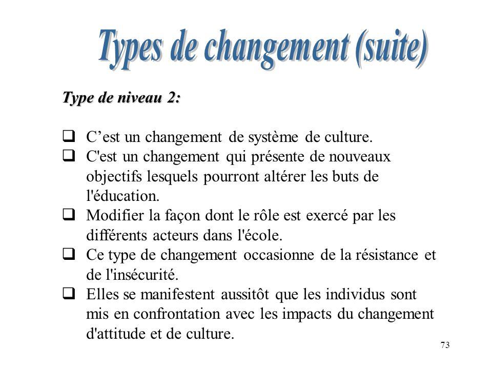 Types de changement (suite)