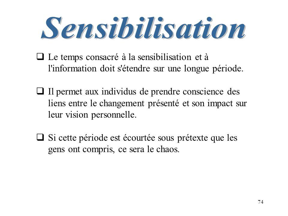 Sensibilisation Le temps consacré à la sensibilisation et à l information doit s étendre sur une longue période.