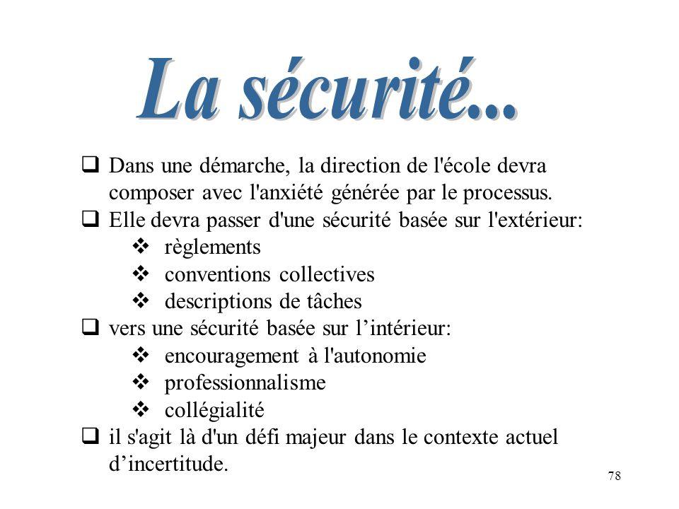 La sécurité... Dans une démarche, la direction de l école devra composer avec l anxiété générée par le processus.