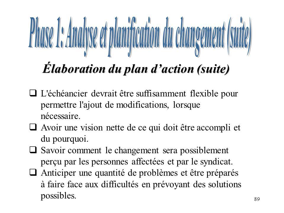 Élaboration du plan d'action (suite)