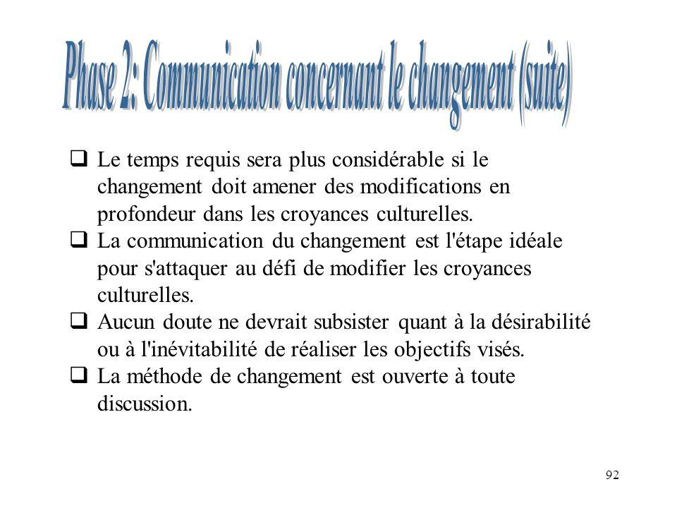 Phase 2: Communication concernant le changement (suite)