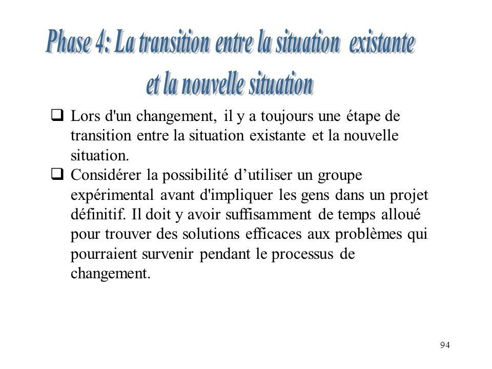 Phase 4: La transition entre la situation existante