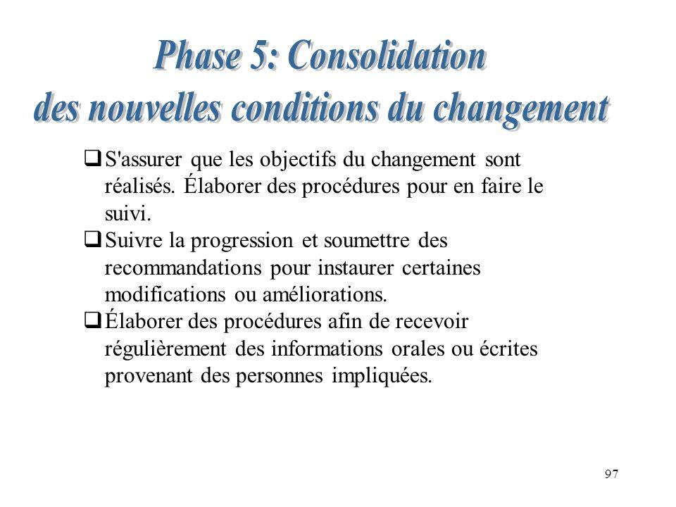 des nouvelles conditions du changement