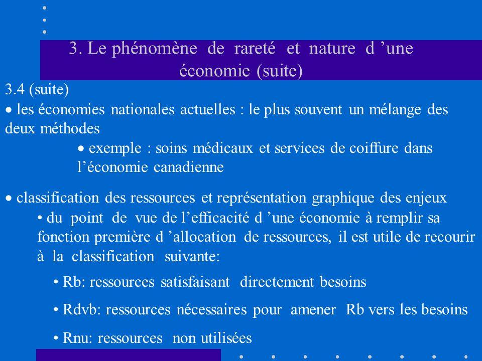 3. Le phénomène de rareté et nature d 'une économie (suite)