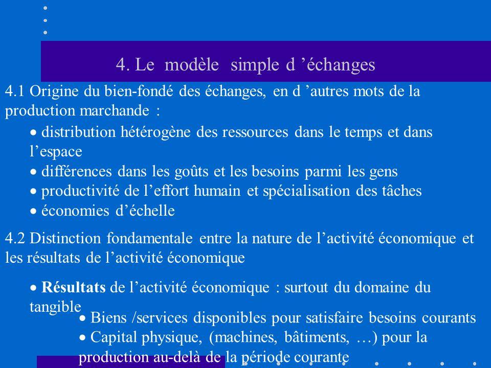 4. Le modèle simple d 'échanges