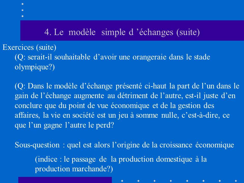 4. Le modèle simple d 'échanges (suite)