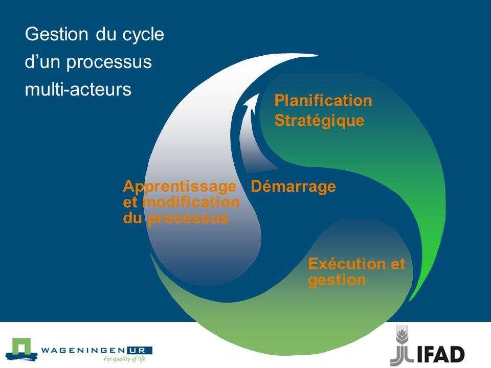Gestion du cycle d'un processus multi-acteurs