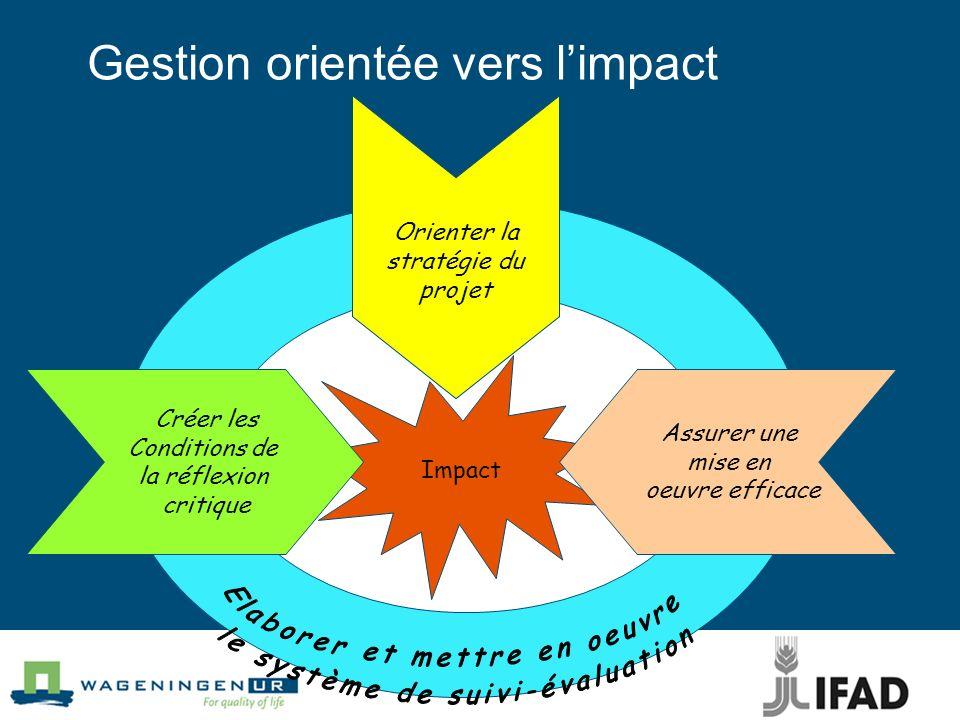 Gestion orientée vers l'impact