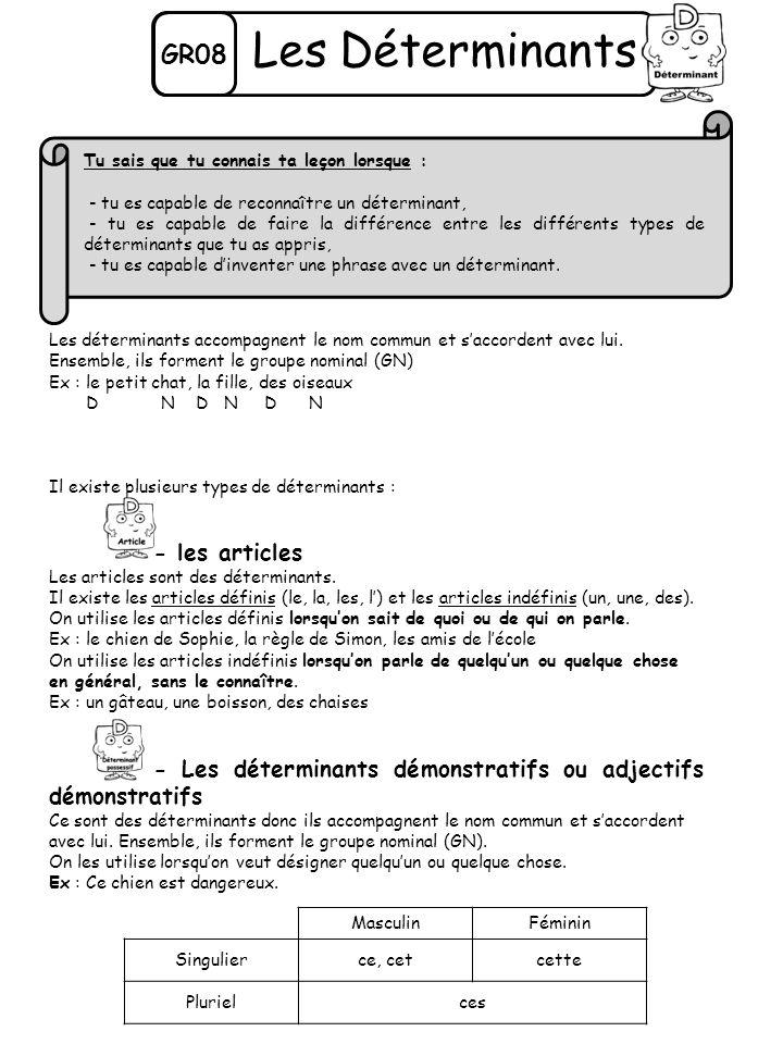 Les Déterminants GR08 - les articles