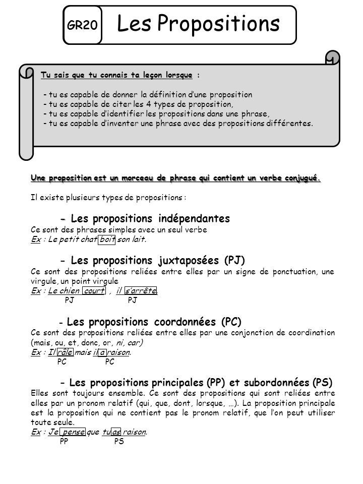 Les Propositions GR20 - Les propositions indépendantes
