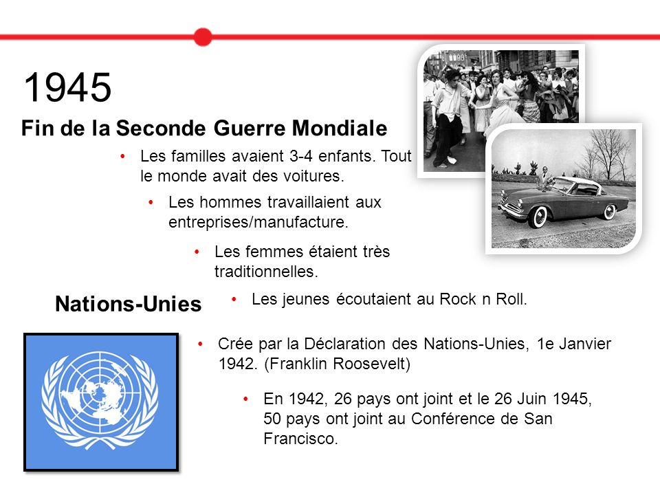 1945 Fin de la Seconde Guerre Mondiale Nations-Unies
