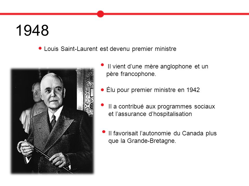 1948 Louis Saint-Laurent est devenu premier ministre