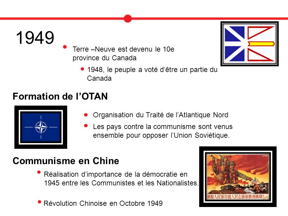 1949 Formation de l'OTAN Communisme en Chine