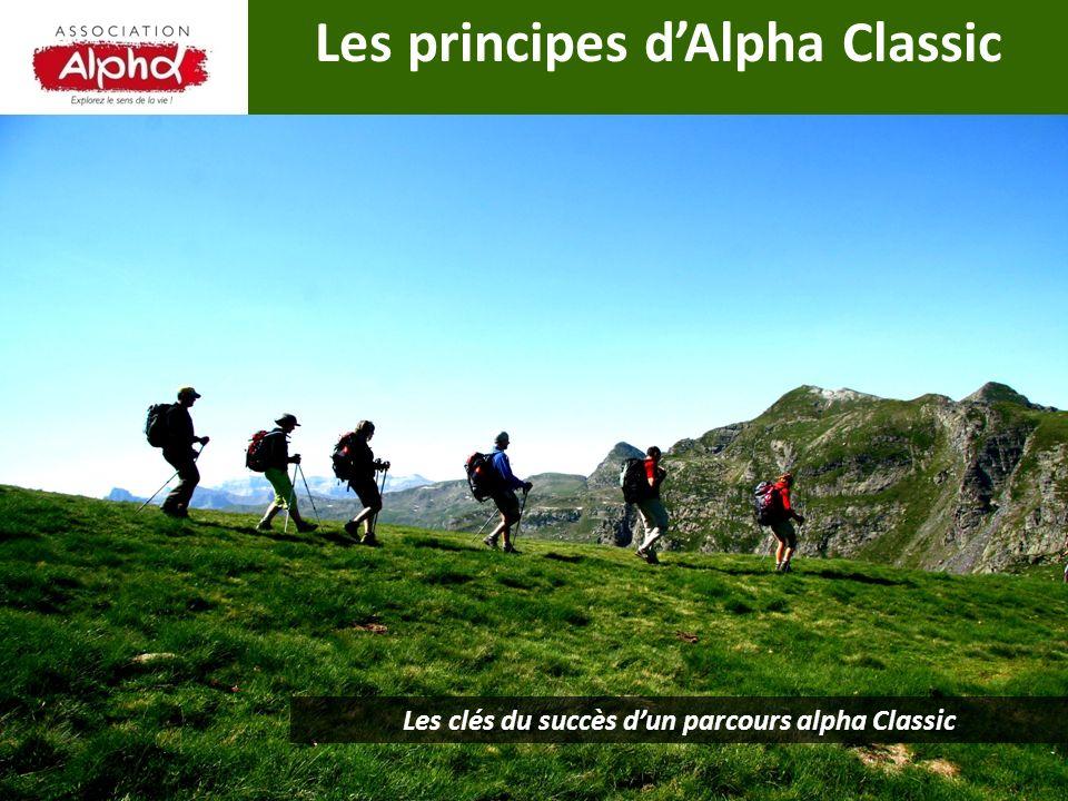 Les principes d'Alpha Classic