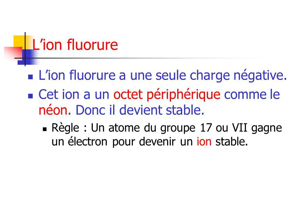 L'ion fluorure L'ion fluorure a une seule charge négative.