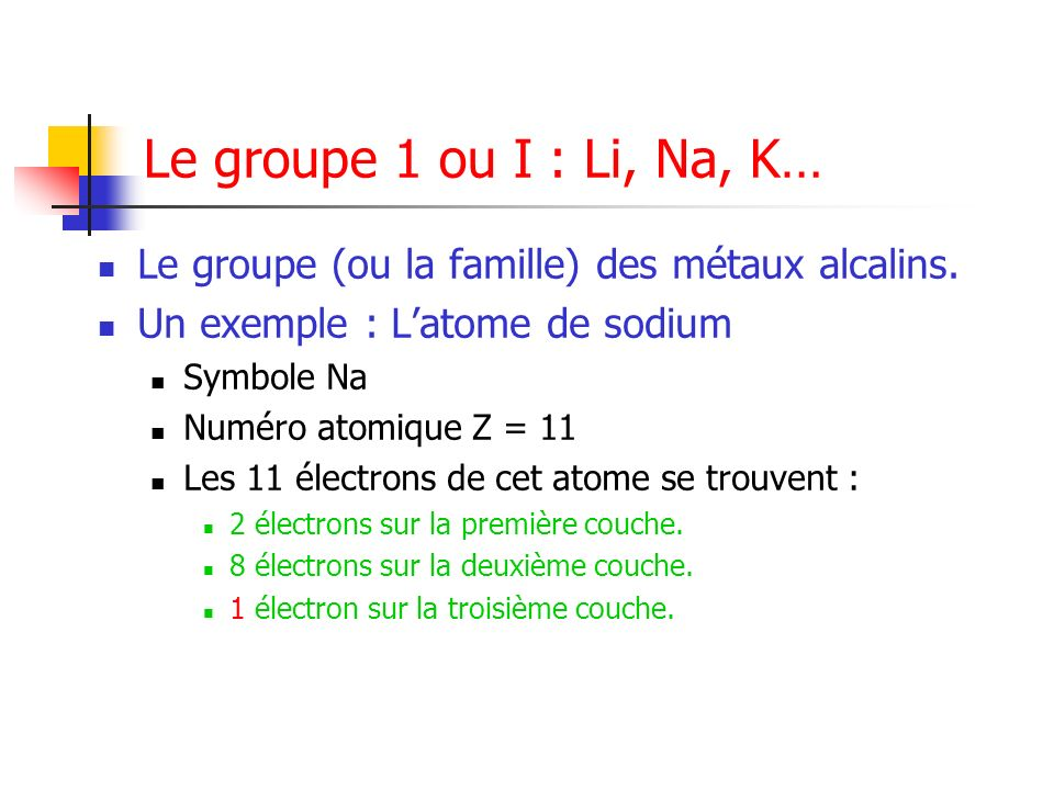 Le groupe 1 ou I : Li, Na, K… Le groupe (ou la famille) des métaux alcalins. Un exemple : L'atome de sodium.