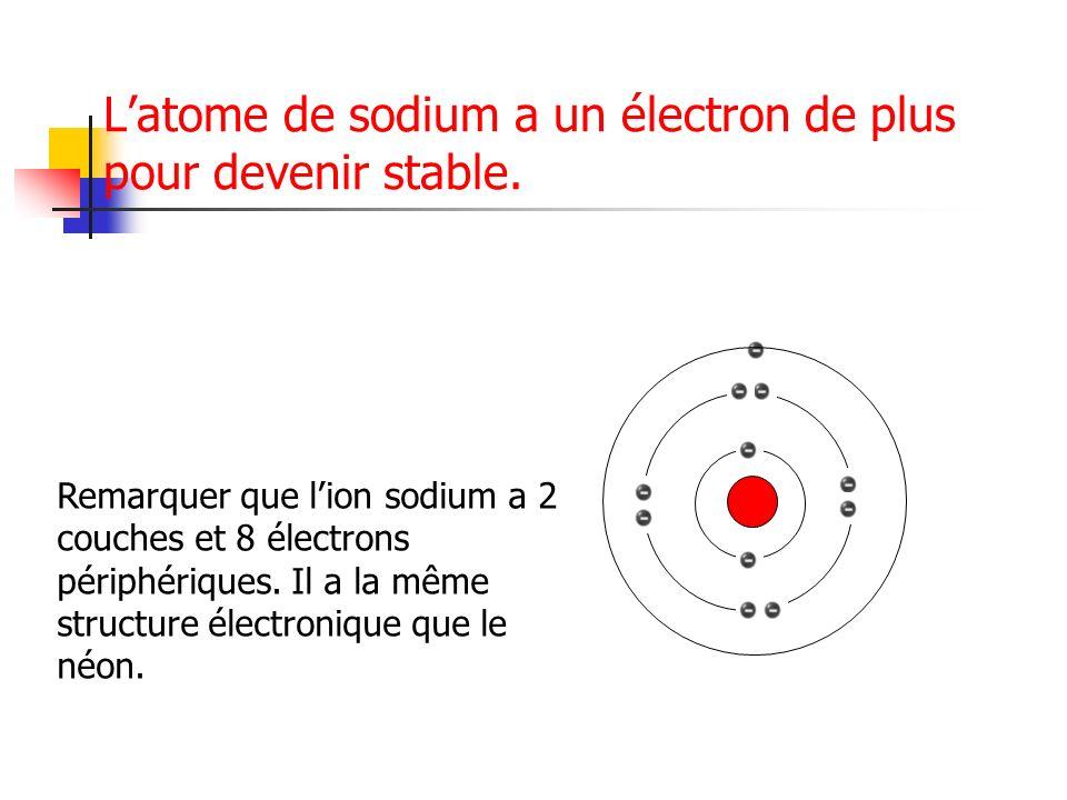 L'atome de sodium a un électron de plus pour devenir stable.