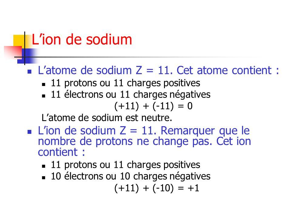 L'ion de sodium L'atome de sodium Z = 11. Cet atome contient :