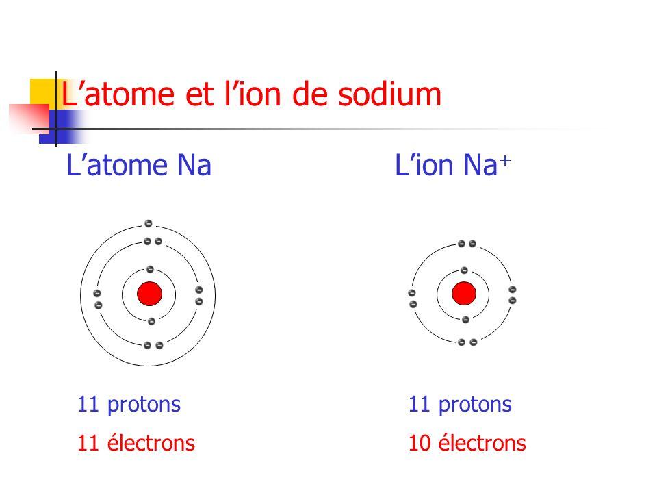 L'atome et l'ion de sodium