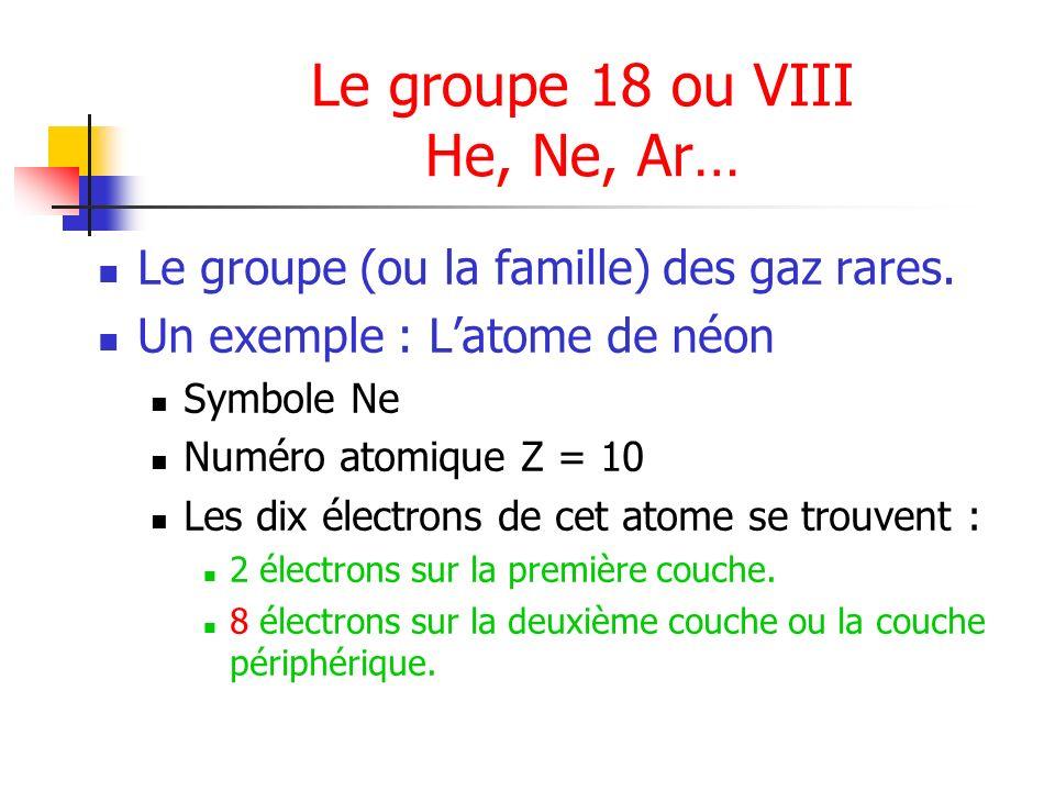 Le groupe 18 ou VIII He, Ne, Ar…