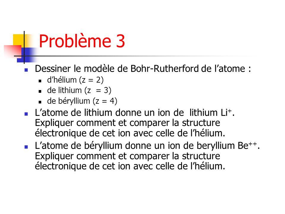 Problème 3 Dessiner le modèle de Bohr-Rutherford de l'atome :