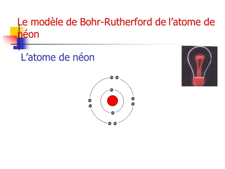 Le modèle de Bohr-Rutherford de l'atome de néon