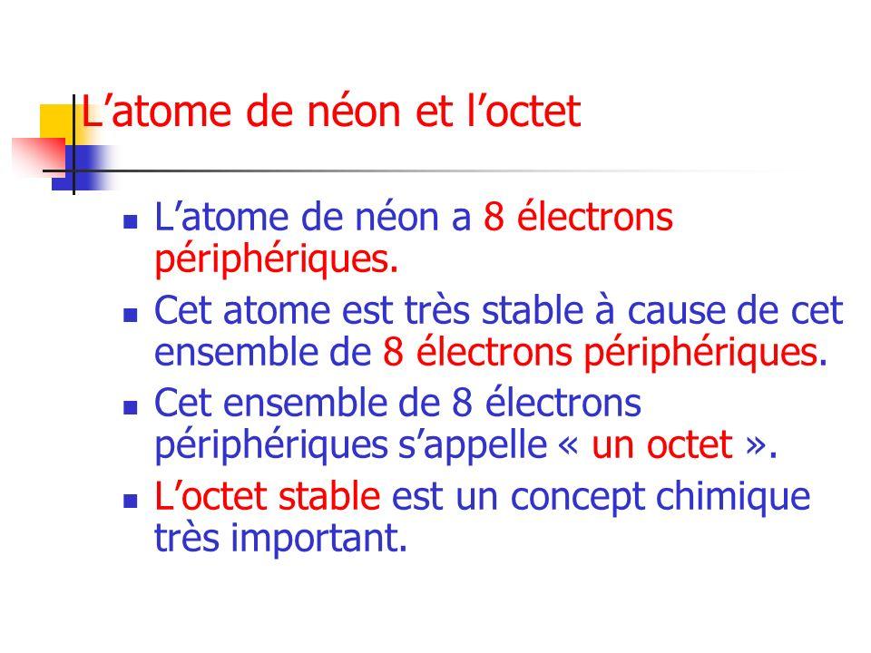 L'atome de néon et l'octet