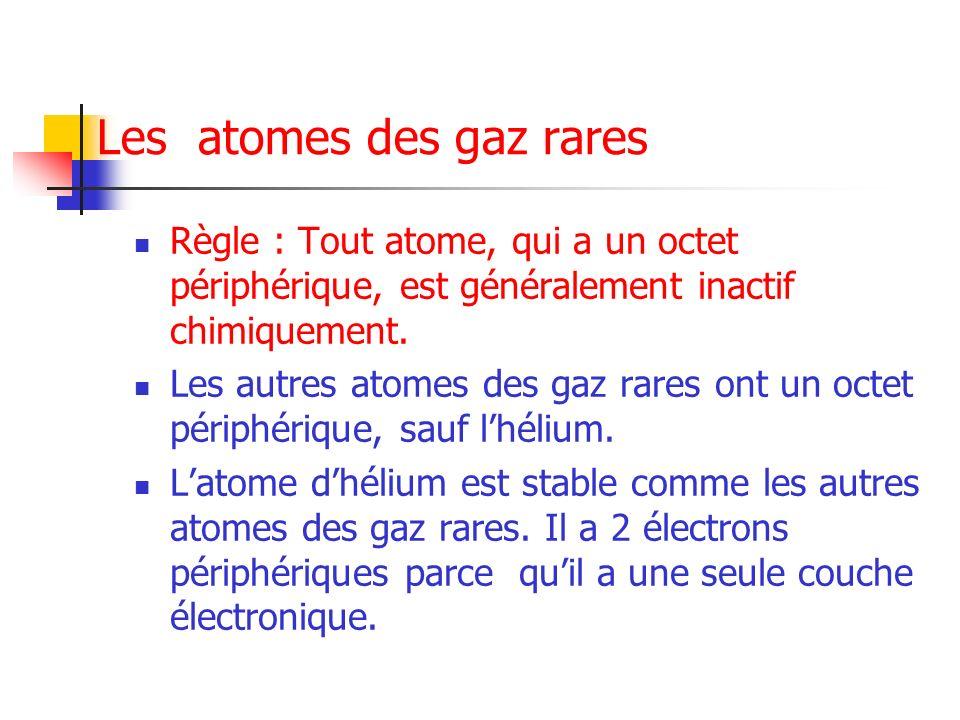 Les atomes des gaz rares