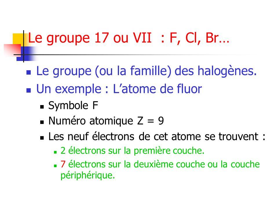 Le groupe 17 ou VII : F, Cl, Br…