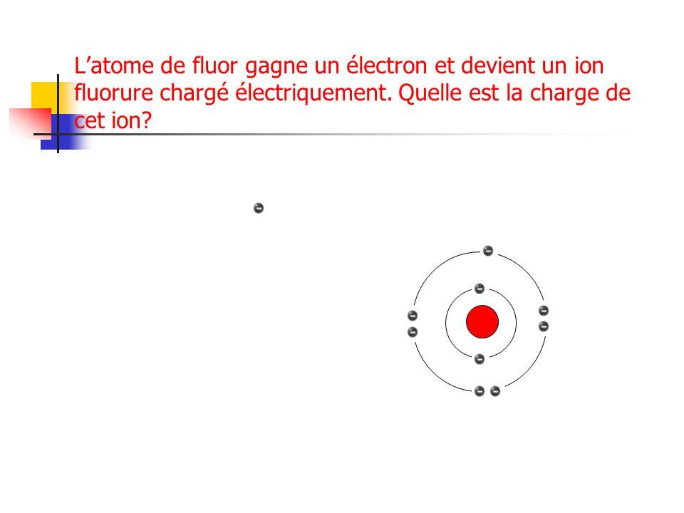 L'atome de fluor gagne un électron et devient un ion fluorure chargé électriquement.