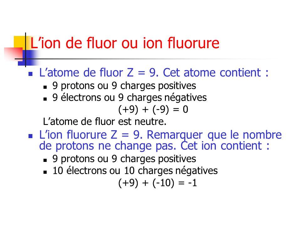 L'ion de fluor ou ion fluorure