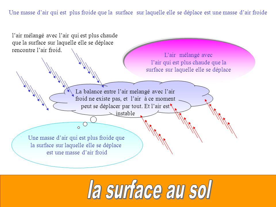 Une masse d'air qui est plus froide que la surface sur laquelle elle se déplace est une masse d'air froide