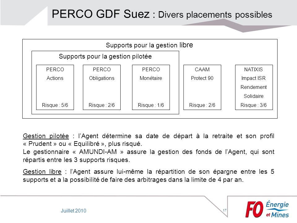 PERCO GDF Suez : Divers placements possibles