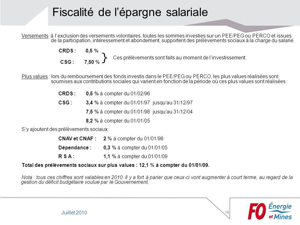 Fiscalité de l'épargne salariale