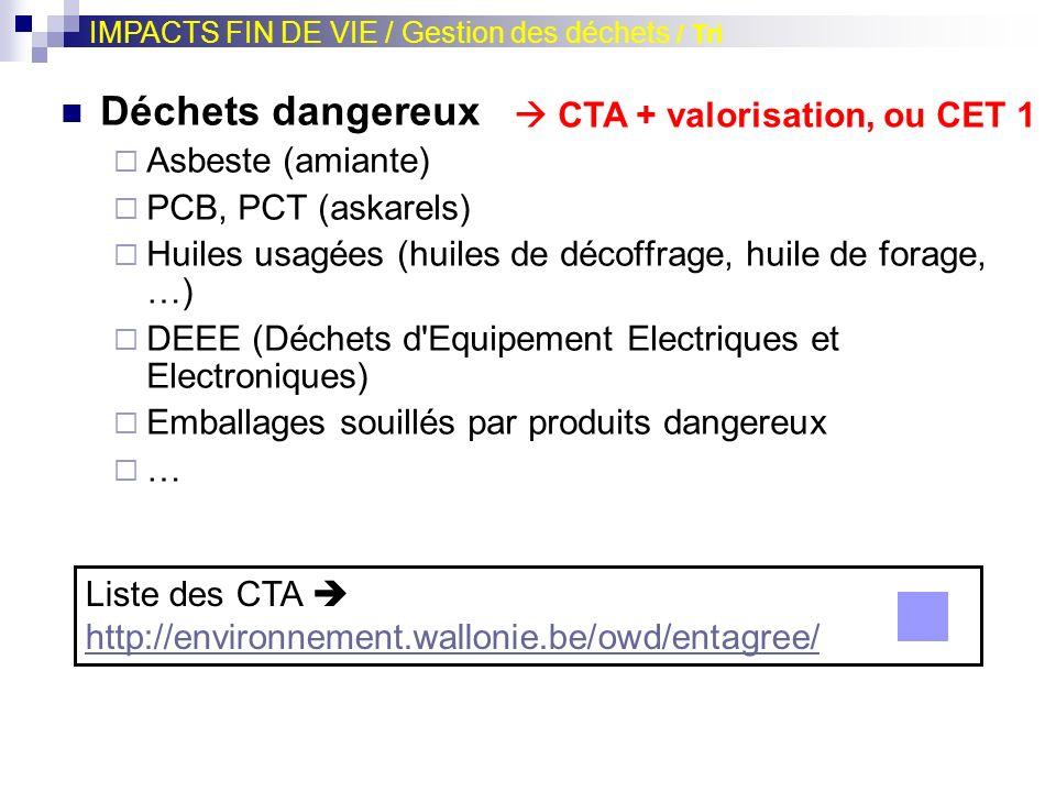 Déchets dangereux  CTA + valorisation, ou CET 1 Asbeste (amiante)