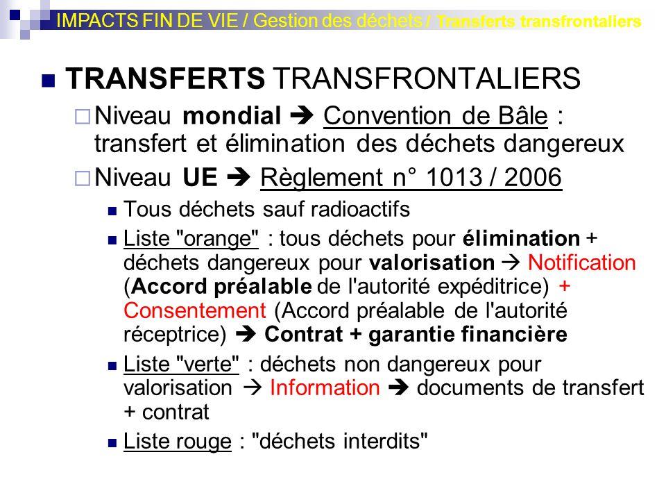 TRANSFERTS TRANSFRONTALIERS