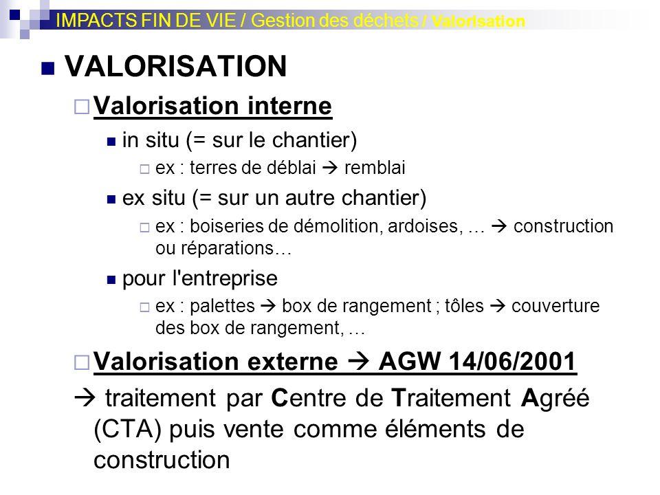VALORISATION Valorisation interne
