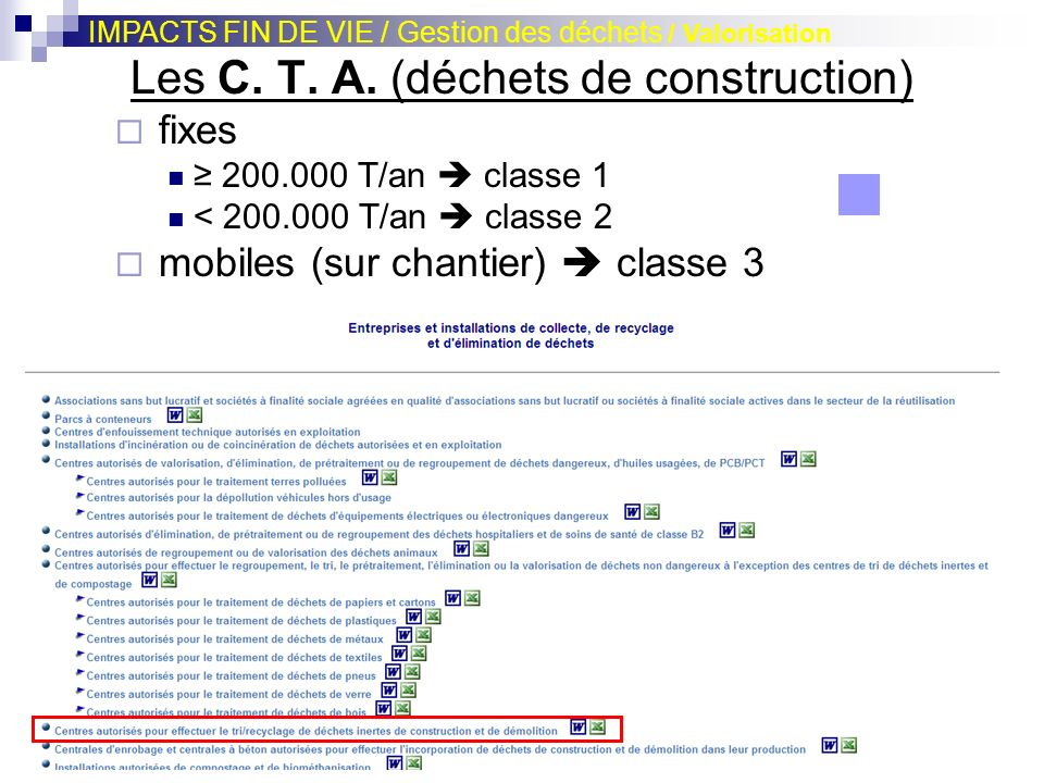Les C. T. A. (déchets de construction)