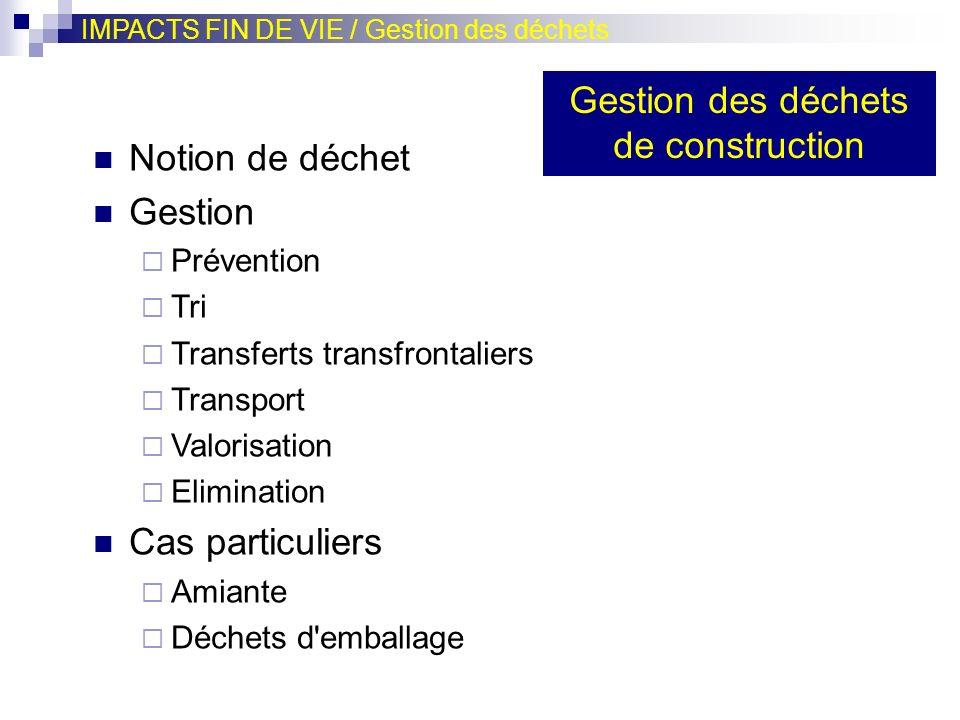 Gestion des déchets de construction