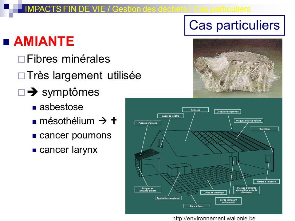 Cas particuliers AMIANTE Fibres minérales Très largement utilisée