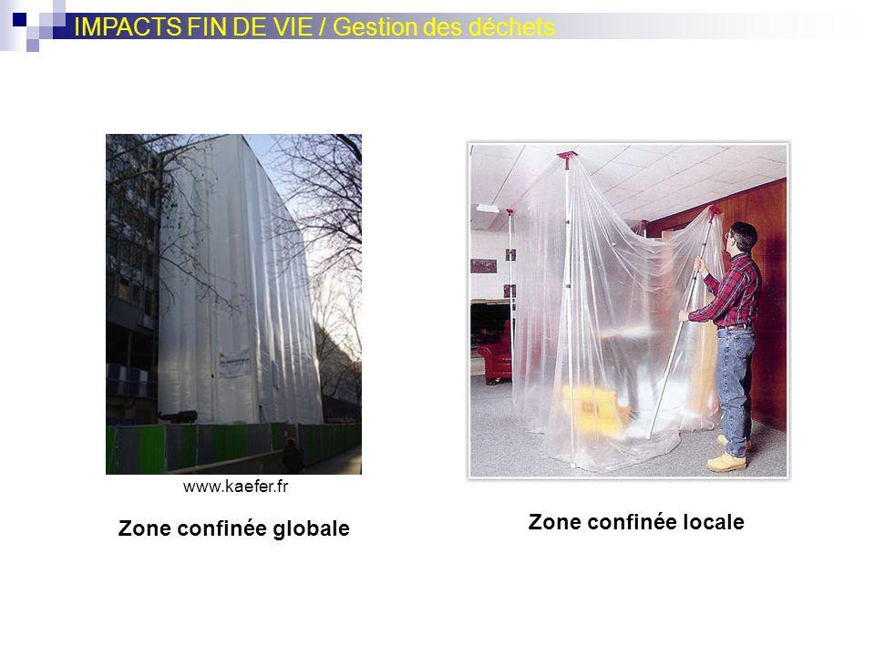 IMPACTS FIN DE VIE / Gestion des déchets