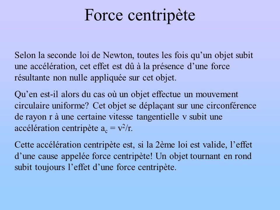 Force centripète