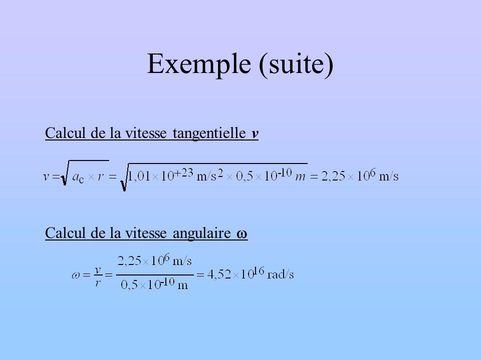 Exemple (suite) Calcul de la vitesse tangentielle v