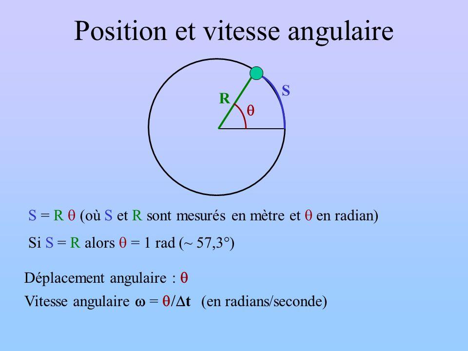 Position et vitesse angulaire
