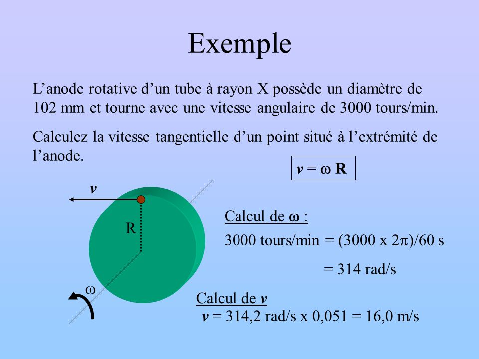 Exemple L'anode rotative d'un tube à rayon X possède un diamètre de 102 mm et tourne avec une vitesse angulaire de 3000 tours/min.