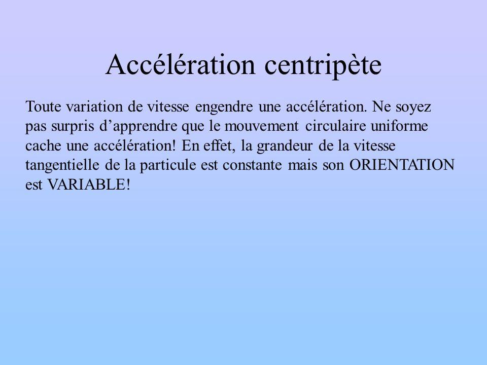 Accélération centripète
