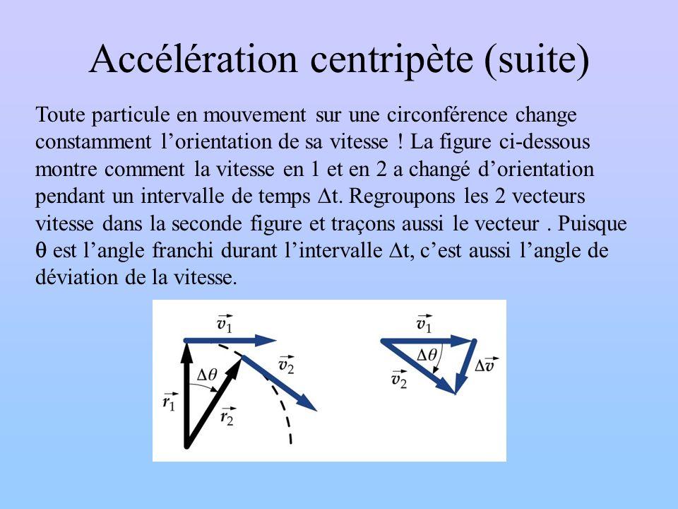 Accélération centripète (suite)