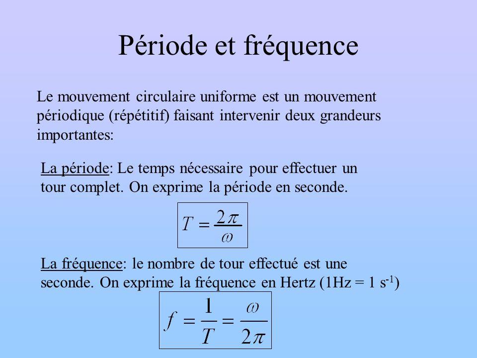 Période et fréquence Le mouvement circulaire uniforme est un mouvement périodique (répétitif) faisant intervenir deux grandeurs importantes: